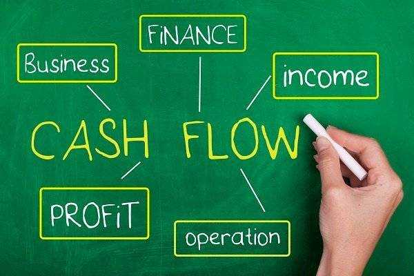 Plan a cash budget !!